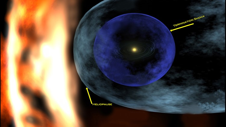 Massive 'Wall of Fire' Reaching 89,000°F Surrounds Our Solar System