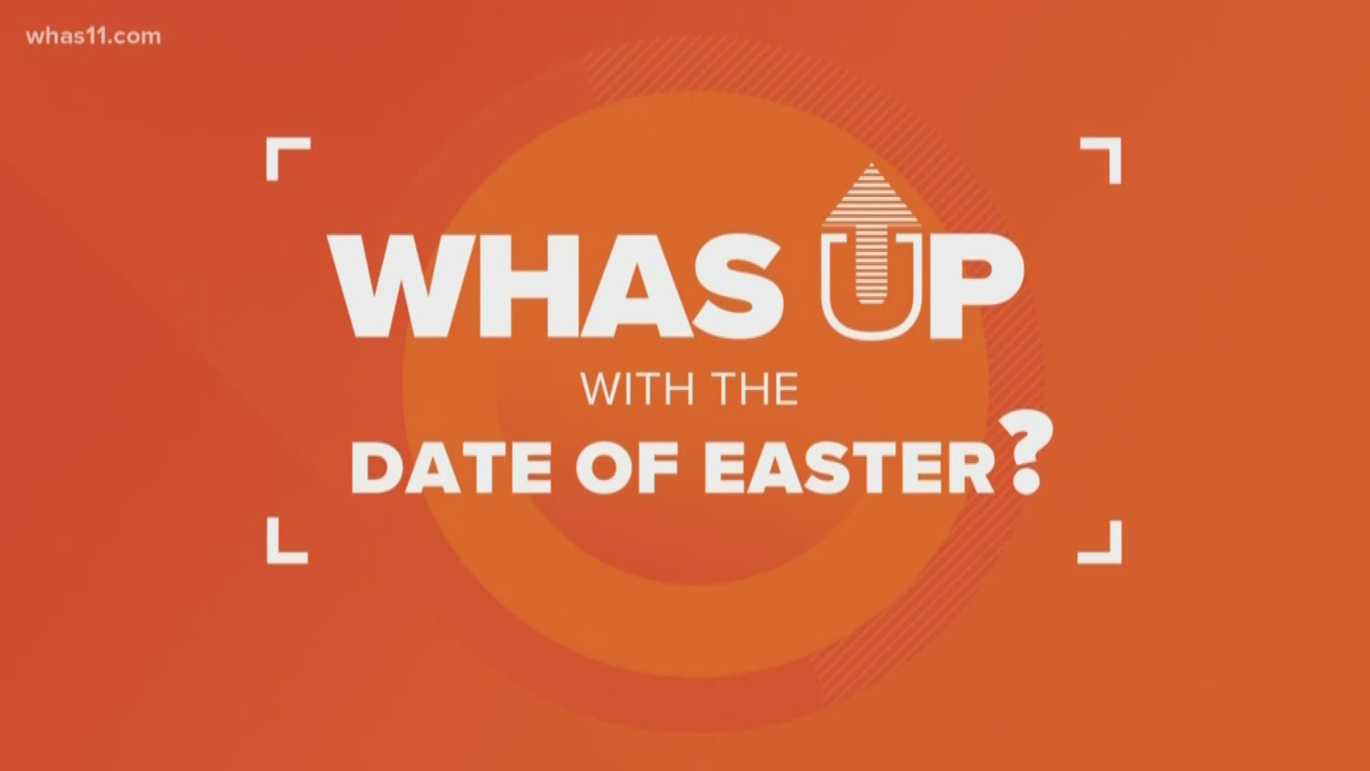what is the date of easter 2010