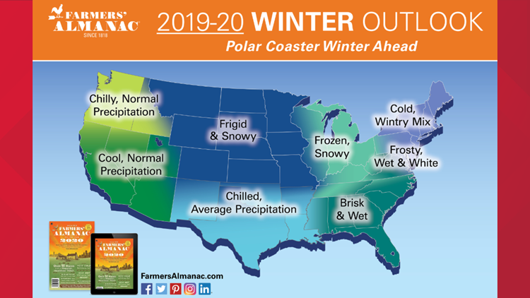 2020 Farmers' Almanac calling for 'polar coaster' winter