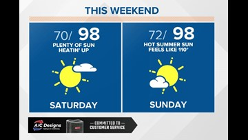 First Coast Forecast: Record highs possible this weekend