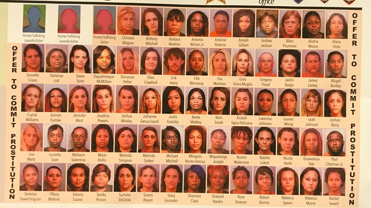 154 arrested in prostitution sting in Polk County 052119