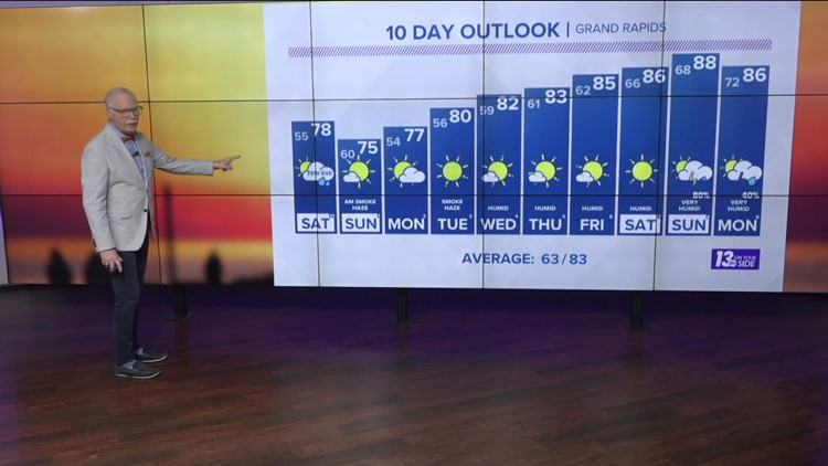 13 On Your Side Forecast: Quiet Weather Pattern
