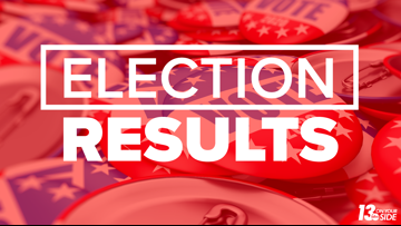 See election results here