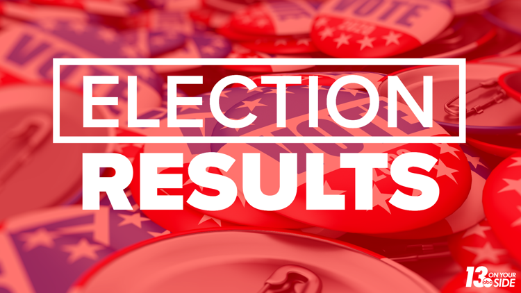 Get 2020 Michigan election results here
