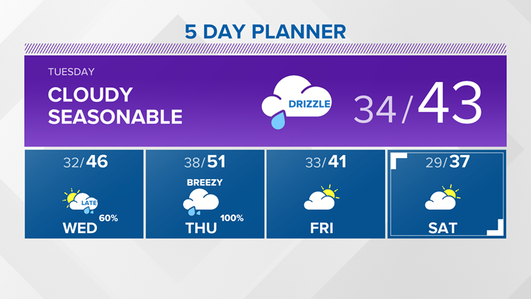 13 On Your Side Forecast: Patchy drizzle, fog