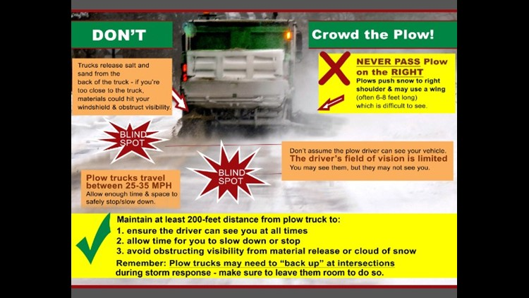 Don't Crowd the Plow