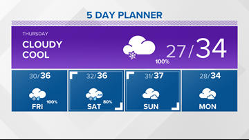 13 On Your Side Forecast: Light Snow & Rain