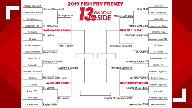 Fish Fry Frenzy Edible Eight bracket