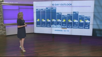 13 On Your Side Forecast: Clear and comfortable night