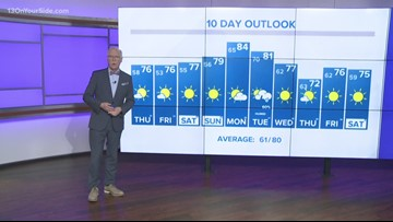 13 On Your Side Forecast: More Seasonable Weather