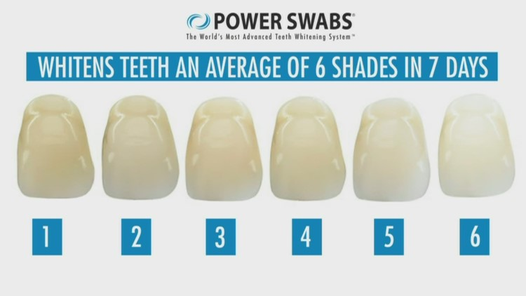 The Exchange: Want a whiter smile? Try Power Swabs!