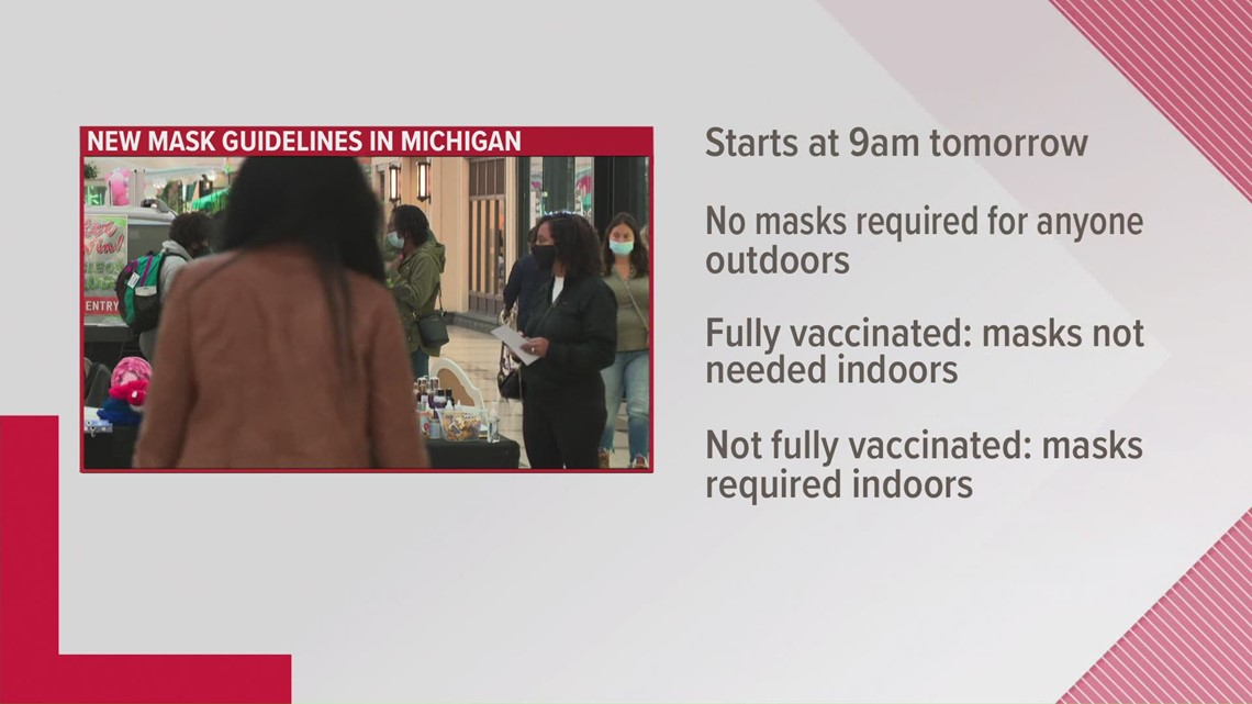 Whitmer lifts mask requirement for fully vaccinated