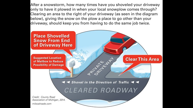 Snow Clearing Tips