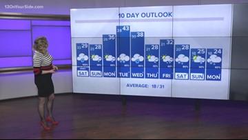 13 On Your Side Forecast: Major winter storm arrives
