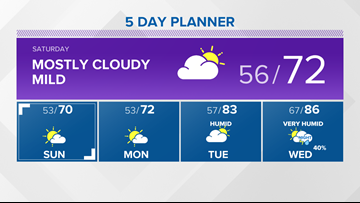 Grand Rapids Weather | Grand Rapids, Michigan | wzzm13 com