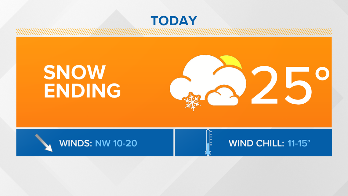 13 On Your Side Forecast: Lake-effect snow settles in