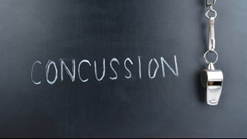 Concussion Education: What parents, coaches and athletes should watch for