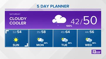 13 On Your Side Forecast: Saturday Showers, Sunday Sunshine