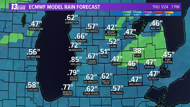 Euro Model (ECMWF) Rainfall Forecast