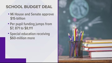 Michigan Legislature approves public schools budget