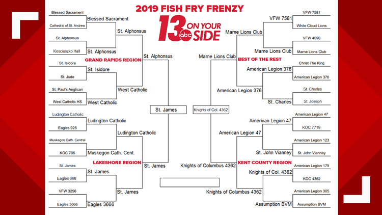 Fish Fry Bracket Finals