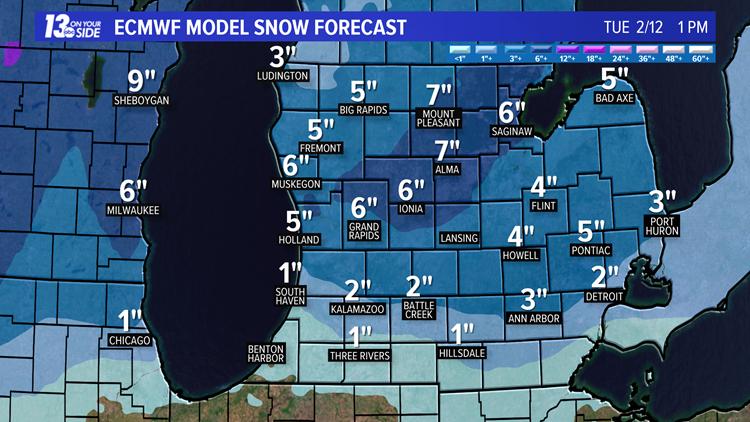 Model Snowfall Forecast