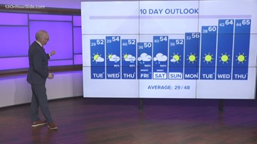 13 On Your Side Forecast: Milder with Showers