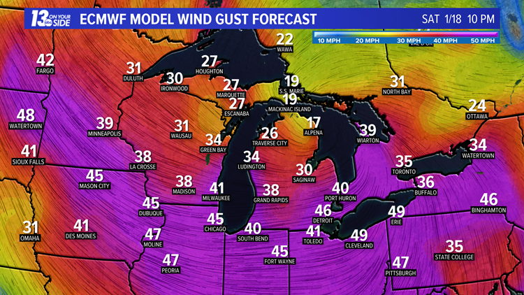 ECMWF - Wind Forecast
