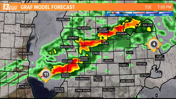 Strong storms expected to sweep across West Michigan Tuesday evening