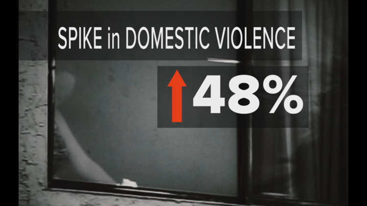 Domestic violence cases spike 48%; prosecutor calls it a worrisome trend