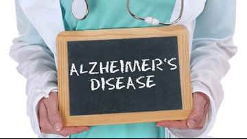Learn the symptoms during Alzheimer's Awareness Month
