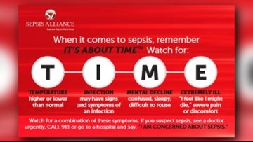 Learn how to spot and prevent sepsis with Dr. Stephen Fitch