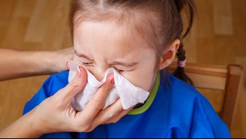Children and flu: What parents need to know
