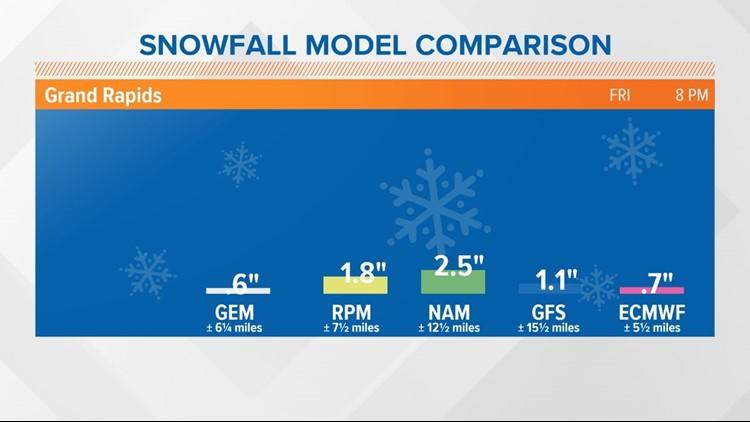 snowfall comparison.jpg