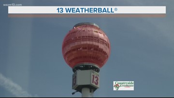 13 on Target Forecast: Wednesday afternoon