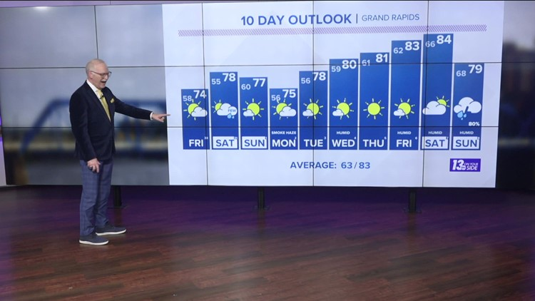13 On Your Side Forecast: Calm After The Storms