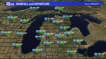 Michigan among 5 states reporting wettest year on record through October