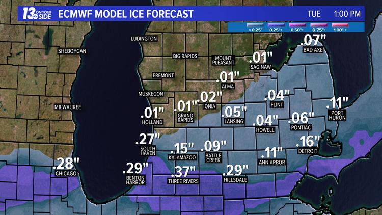 Model Ice Forecast