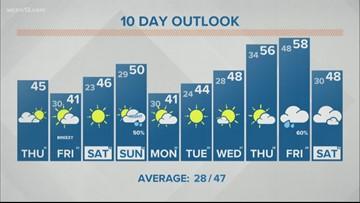 Your full Thursday morning forecast