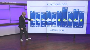 13 On Your Side Forecast: Dry Days, Wet Nights
