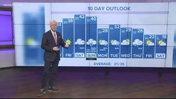 Evening Weather Update For Feb. 20, 2019
