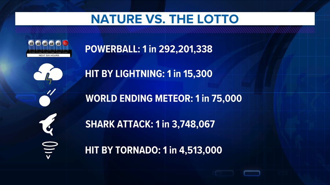 what is lightning most likely to strike