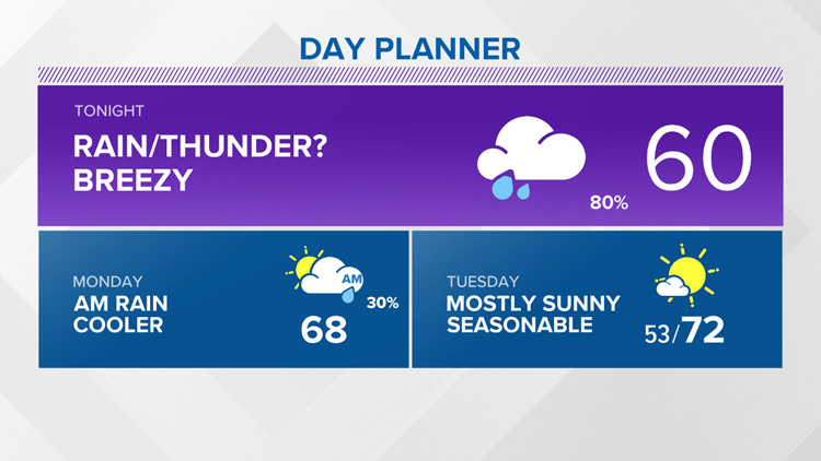 13 On Your Side Forecast: Wet weather moves east