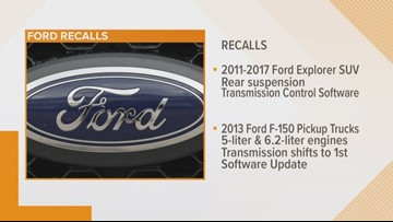 Ford recalls 1 3M vehicles for suspension, transmission woes