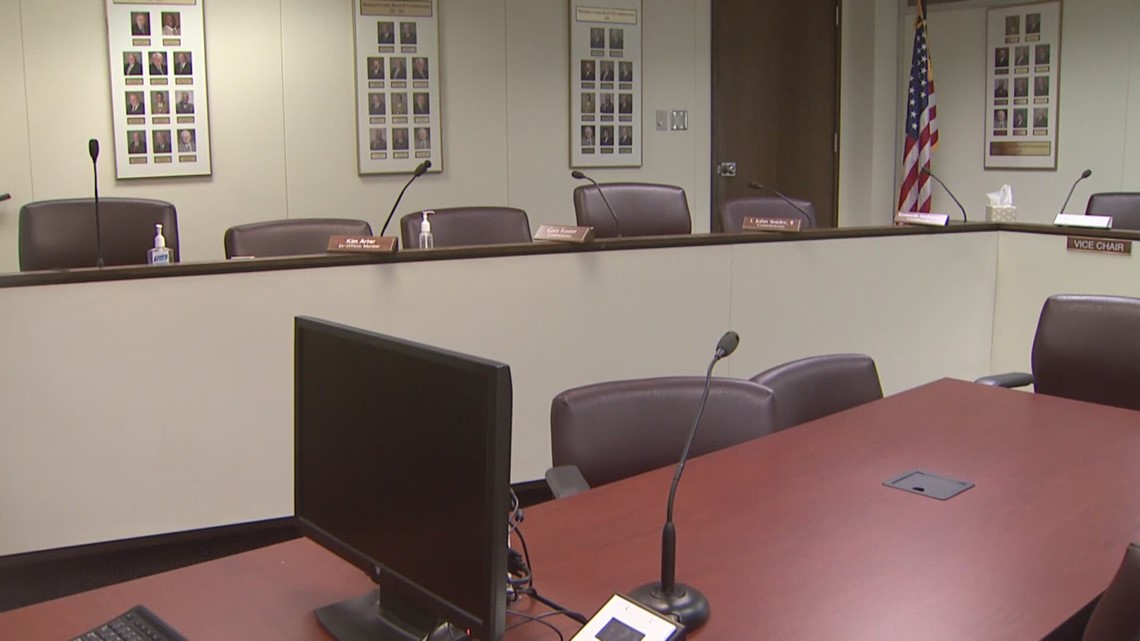 5-member group begins work on redrawing Muskegon County commissioner district lines