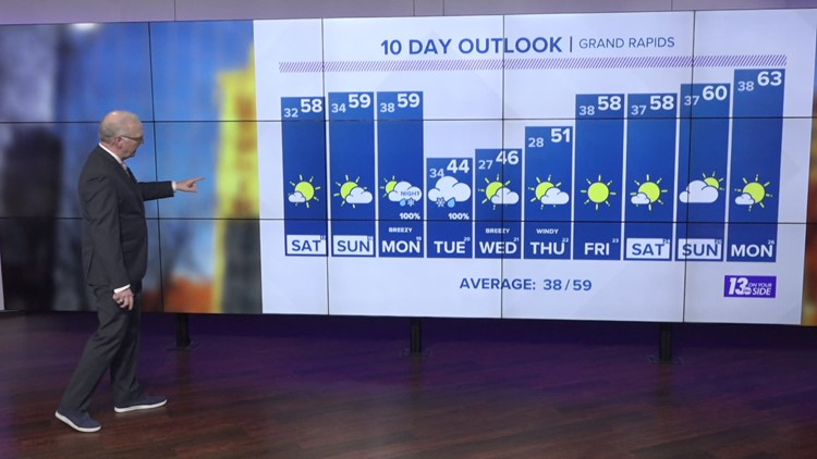 13 On Your Side Forecast: Seasonable Spring Weekend