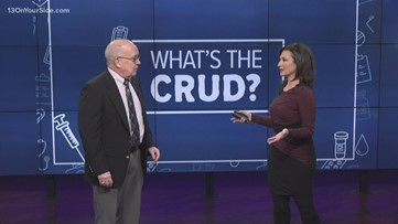 What's the crud?