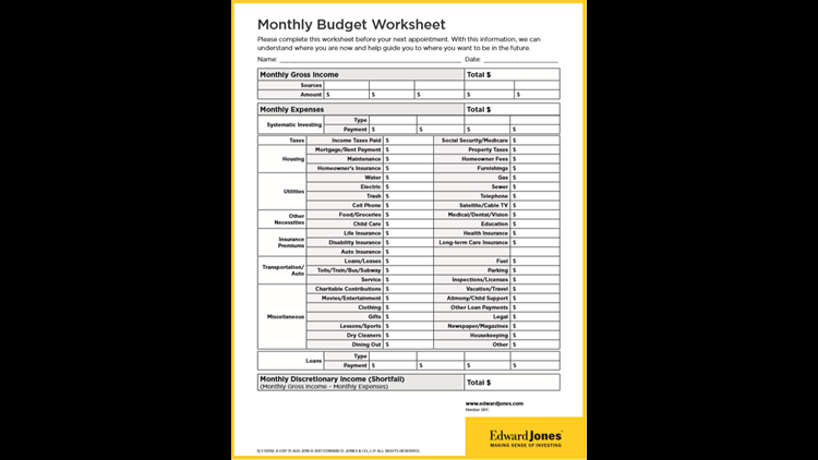 show me how week  create and maintain a budget