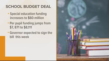 Michigan House approves education budget