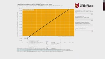 Calvin University employee creates a 'risk calculator' to help people track COVID-19